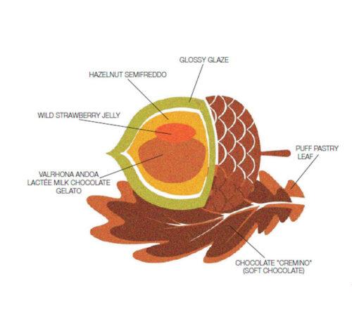 thesecretfruit5_